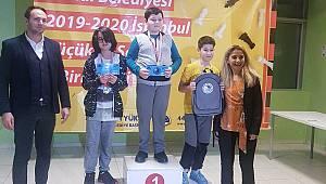 Ahmet Şimşekli Mehmet Şensöz satrançta şampiyon oldu.