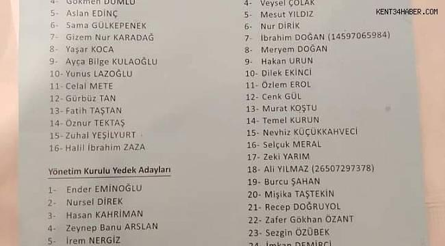 İşte CHP Kartal aday listeleri