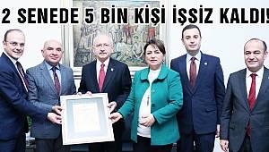 CHP'li Vekillerden Dikkat Çeken Rapor!