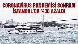 İstanbul İçin Güzel Haber