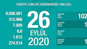 26 Eylül Türkiye'nin koronavirüs tablosu