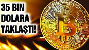 Bitcoin Her saat Rekor Tazeliyor!