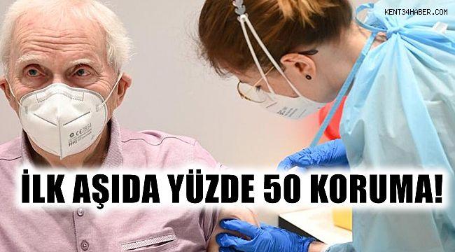 Pfizer'ın aşısında şok!