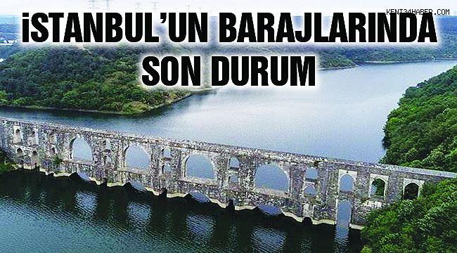 İstanbul'un Barajlarının Doluluk Oranlarında Son Durum!