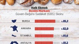 Halk Ekmek Araştırması; Bursa Tadı, İzmir Fiyatı İçin Tercih Ediyor