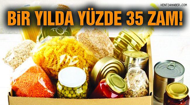 Ramazan Kolisine Yüzde 35 Zam!