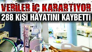 Sağlık Bakanlığı Açıkladı! Tablo Vahim