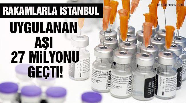 Yapılan Aşı Sayısı 27 Milyonu Geçti!